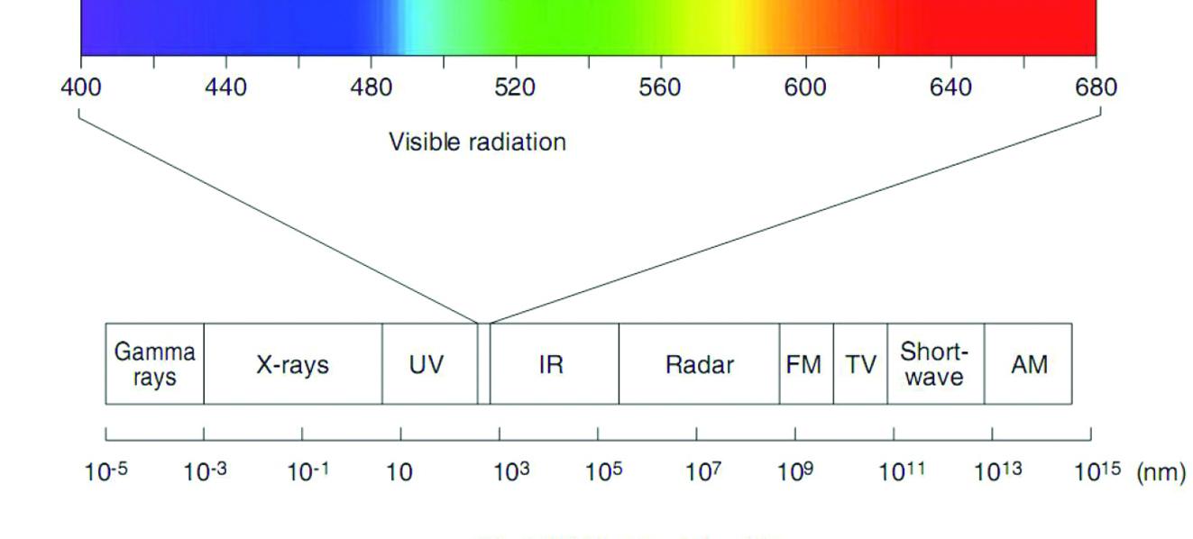 Laserski tretman parodoncijuma i prevencija periimplantita -1.deo